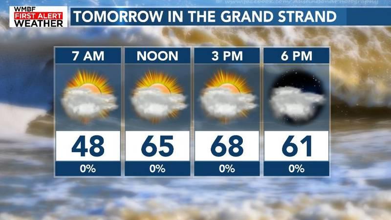 Turning milder on Friday.