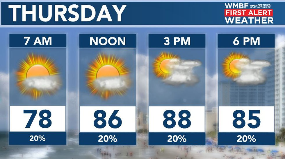 Hot and humid Thursday.