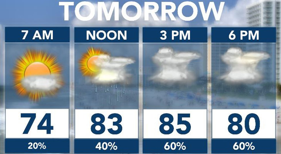 A good chance of showers and storms on Saturday.