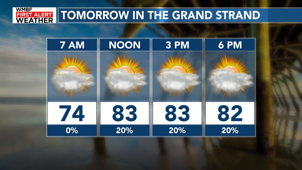 Highs tomorrow are perfect with one isolated shower.