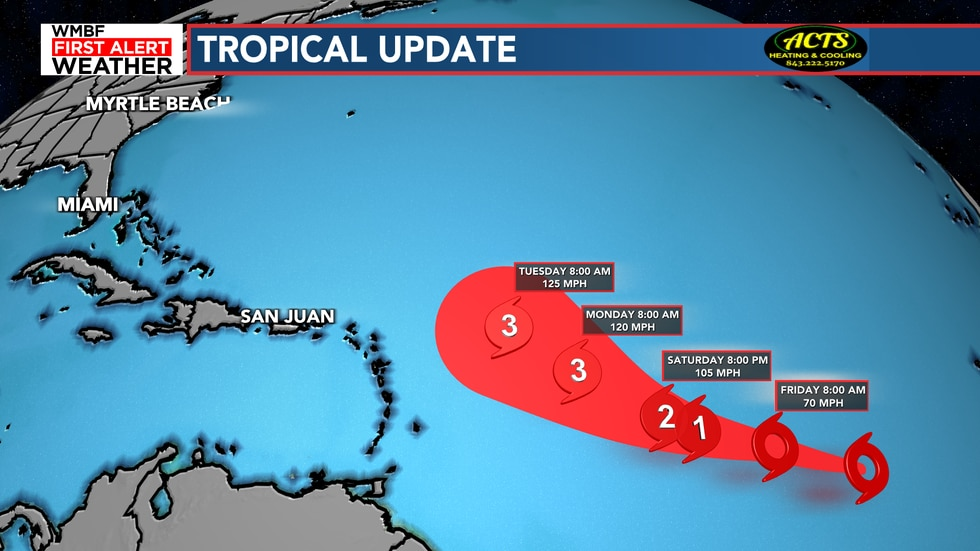 Sam will become a hurricane in the next 48 hours.