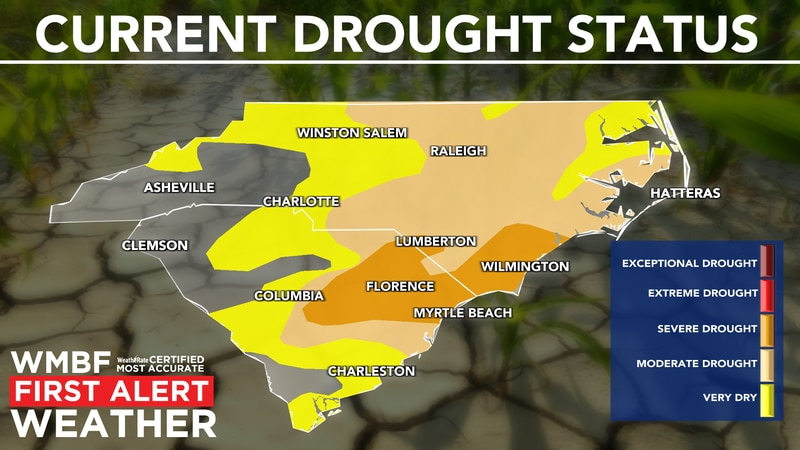 We're now under a moderate drought.