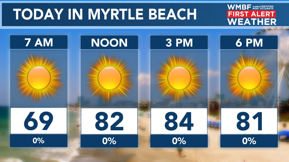 Today will be filled with sunshine and increasing humidity.
