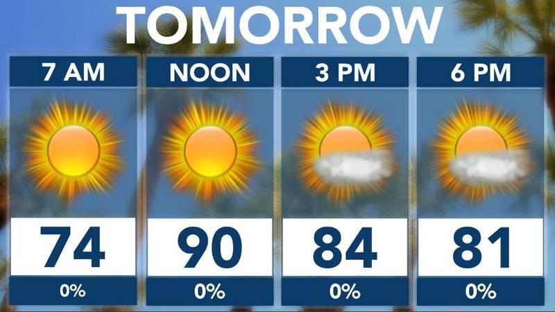 Hot again Friday.