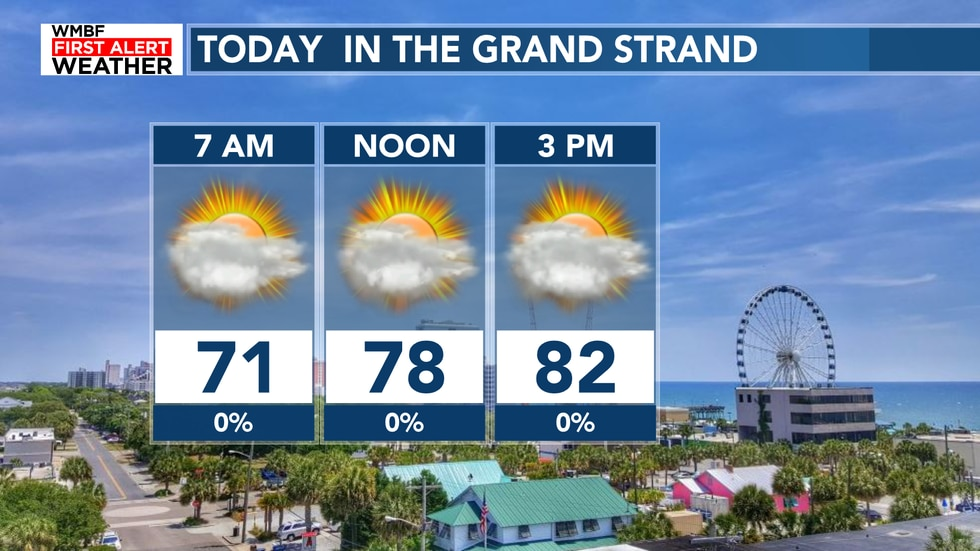 It's hard to complain about a forecast like today's.