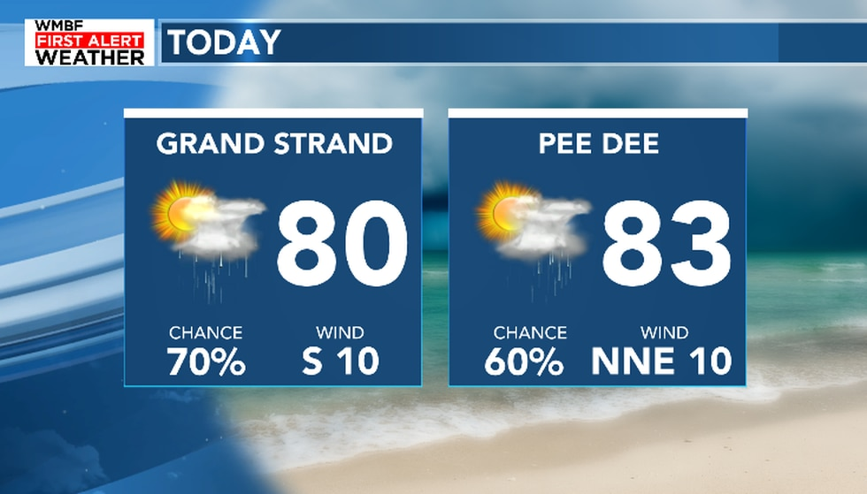 Soggy and wet weather continues today with increasing rain chances.