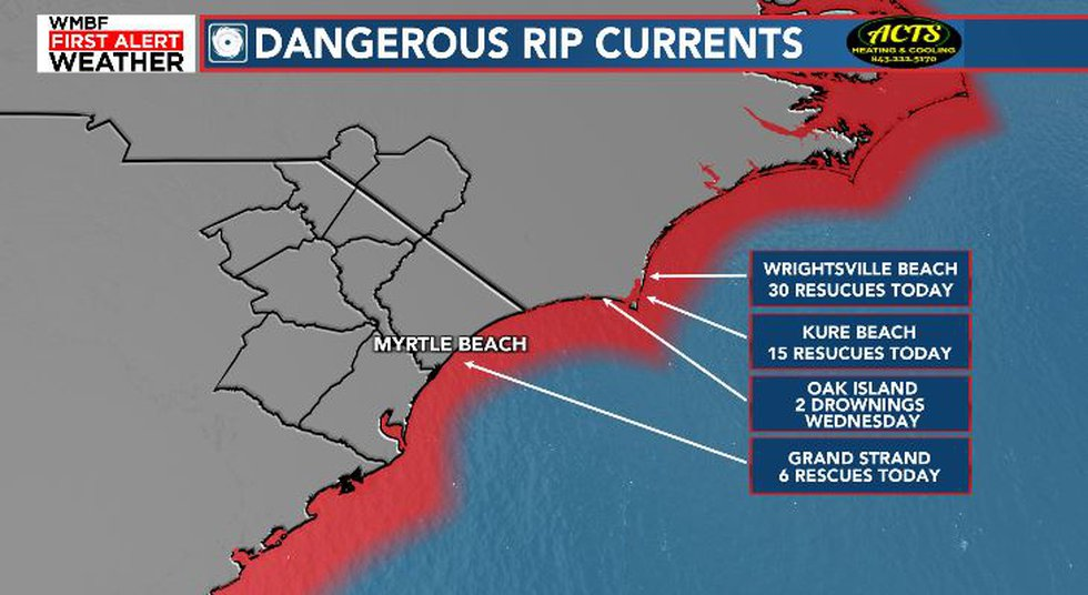 Rip current reports