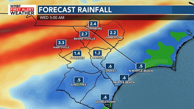 Rain turns heavy next week
