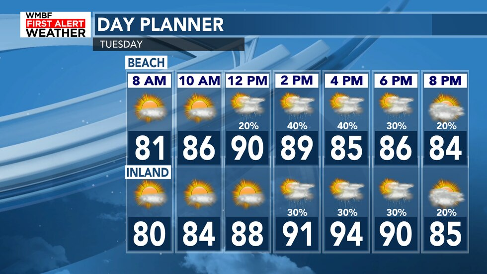 Here's a look at today's planner.
