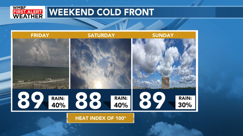 The cold front will bring scattered showers and storms to the region for the weekend.