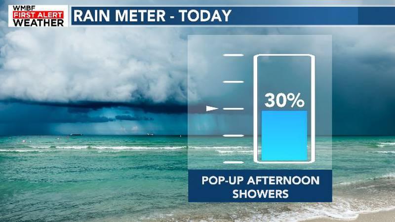 Rain Chances Today