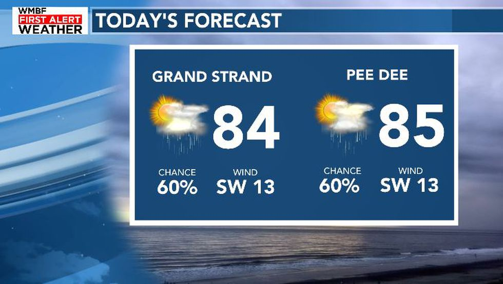 Scattered showers and seasonable temperatures are expected throughout today.