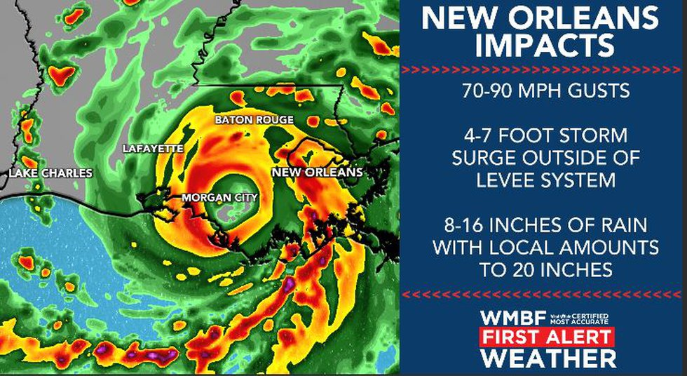 New Orleans Impacts