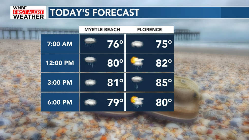 It's muggy with a mix of sun and clouds. Scattered rain chances will be around through most of...