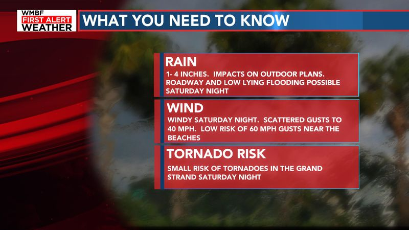 Nestor will bring the worst impacts to the region late Saturday night through very early Sunday...