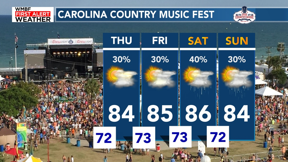 Here's the First Alert to CCMF and what the weather will be like for the four day festival.